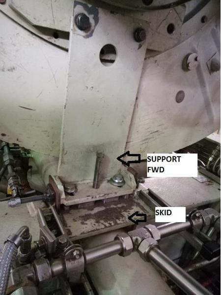 SKID AND SUPPORT