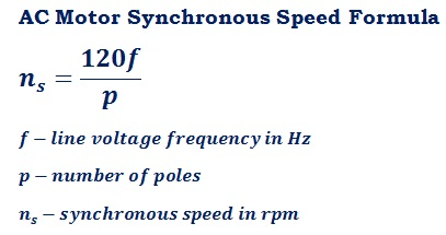 ac-motor-synchronous-speed